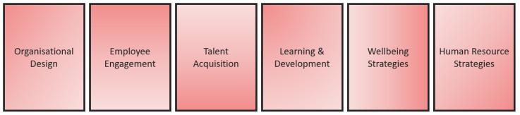 HR Consultancy image